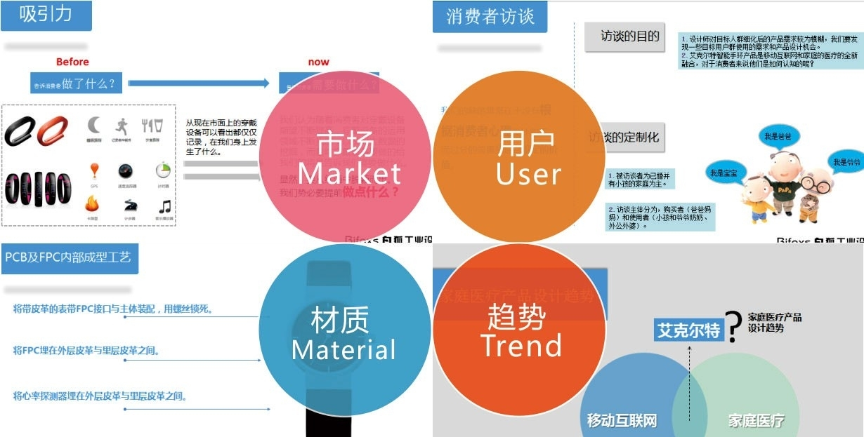 广东深圳专业医疗器械设备工业产品设计科技与仁心医疗产品设计专题