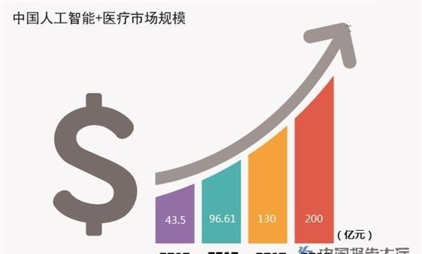 广东深圳专业医用仪器设备工业产品设计山东省工业设计行业发展策略的研究
