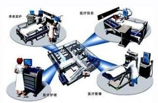 广东深圳专业医疗设备器械工业产品设计商业驱动型研发