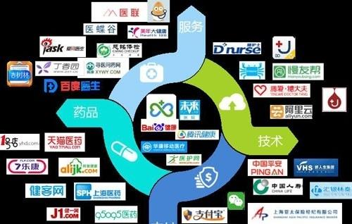 广东深圳专业医用仪器外观工业产品设计产品设计中的民族元素